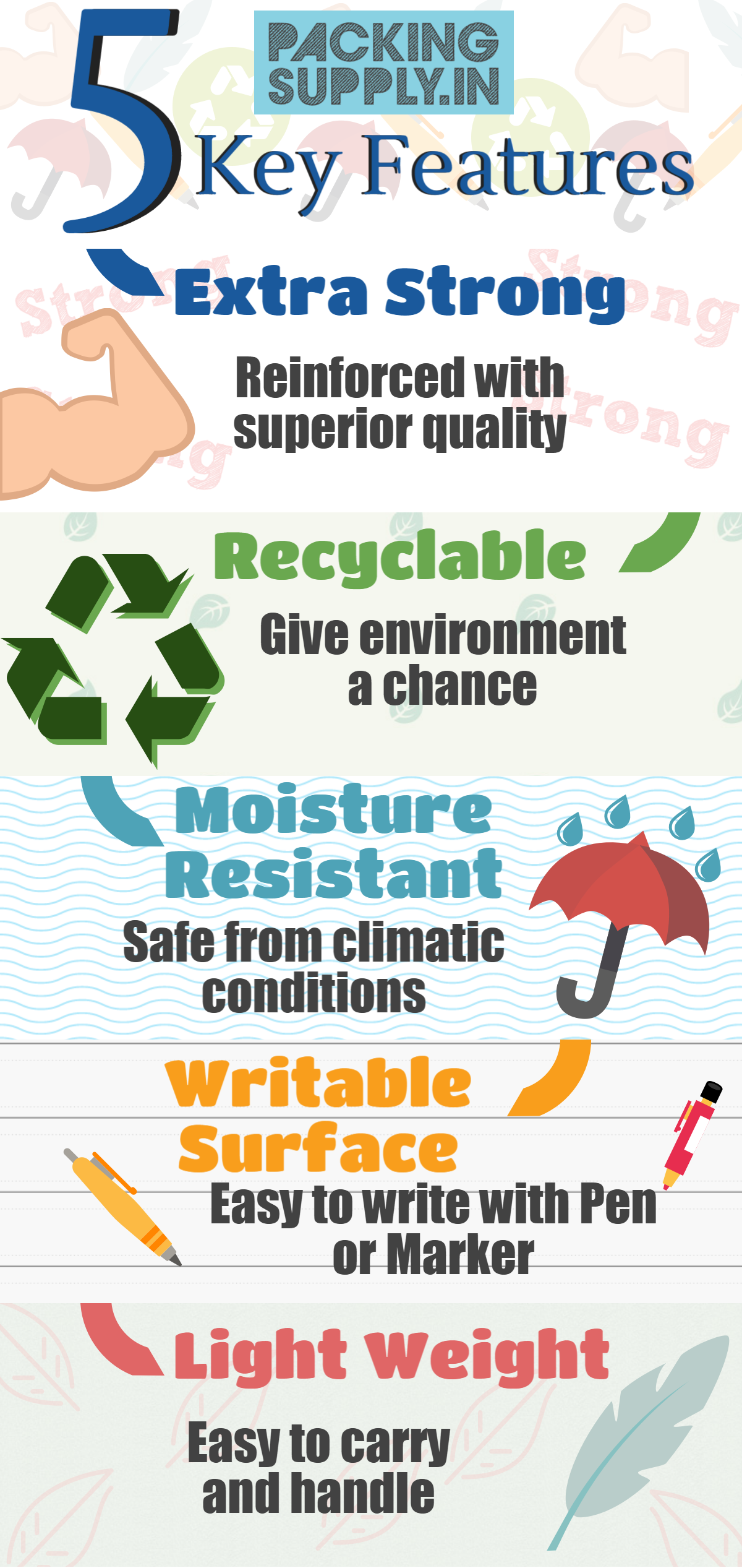 Features of Packaging Materials