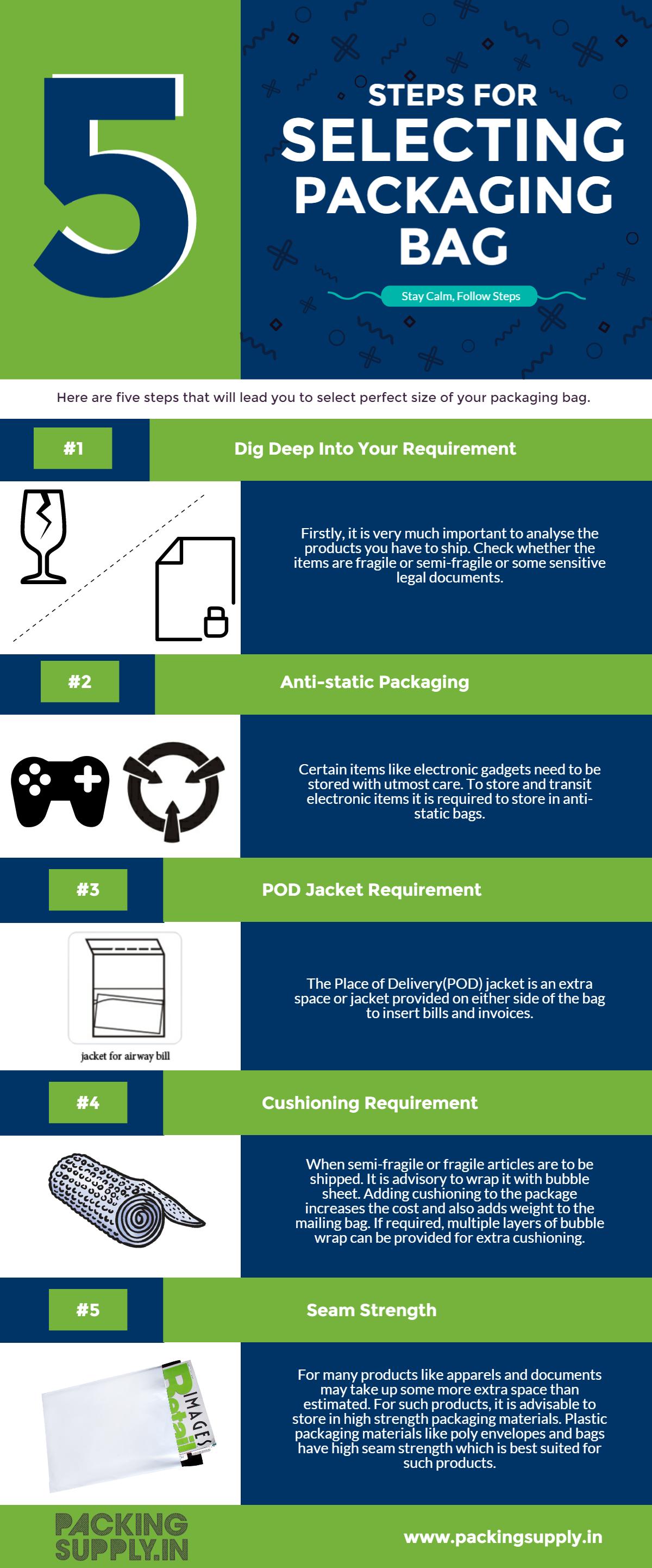 5 Steps For Selecting Packaging Bag