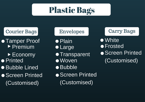 Plastic Shipping and Mailing Bags